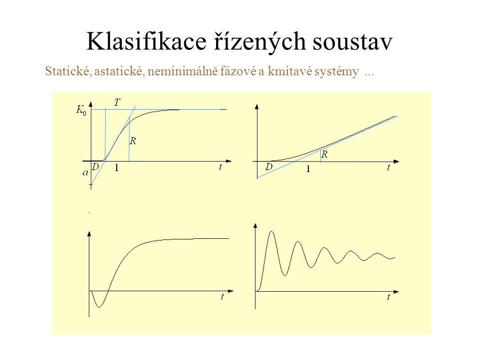 Klasifikace řízených soustav Statické, astatické, neminimálně fázové a kmitavé systémy...