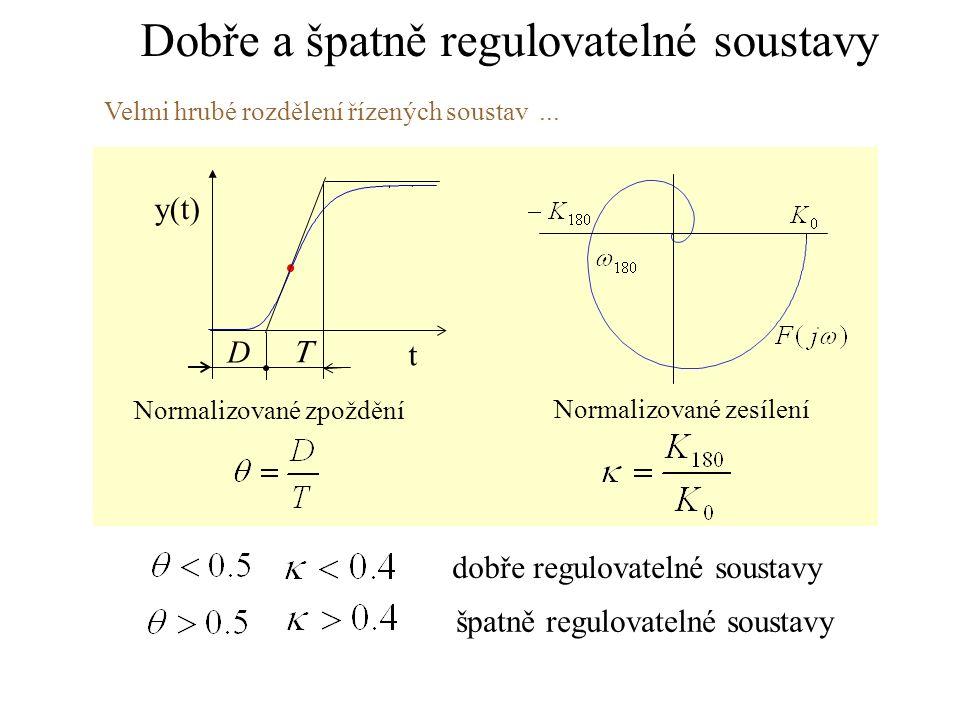 Dobře a špatně regulovatelné soustavy Normalizované zpoždění Normalizované zesílení dobře regulovatelné soustavy špatně regulovatelné soustavy y(t) t