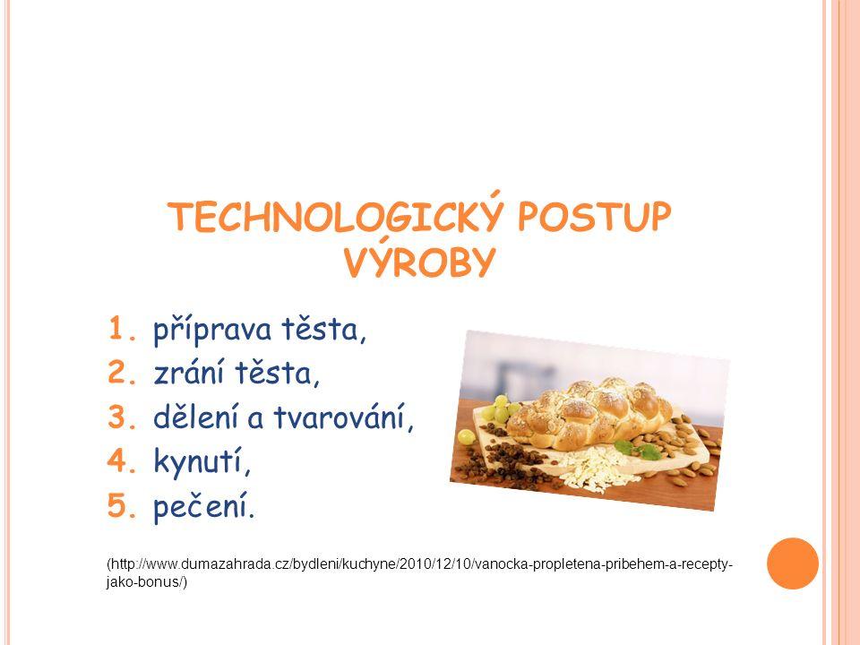 TECHNOLOGICKÝ POSTUP VÝROBY 1. příprava těsta, 2. zrání těsta, 3. dělení a tvarování, 4. kynutí, 5. pečení. (http://www.dumazahrada.cz/bydleni/kuchyne