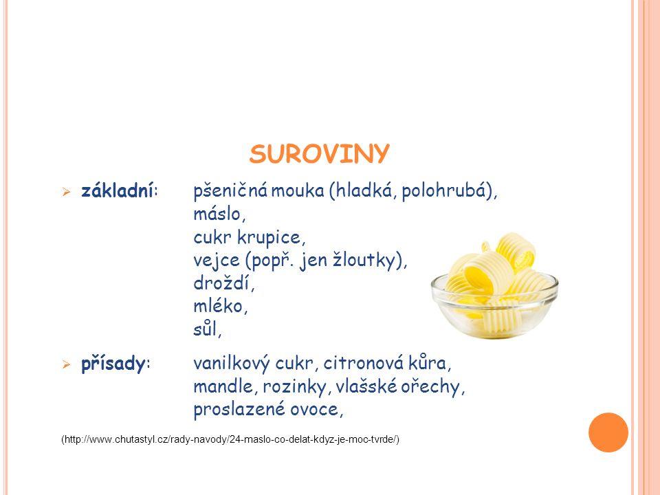 SUROVINY  základní:pšeničná mouka (hladká, polohrubá), máslo, cukr krupice, vejce (popř. jen žloutky), droždí, mléko, sůl,  přísady:vanilkový cukr,