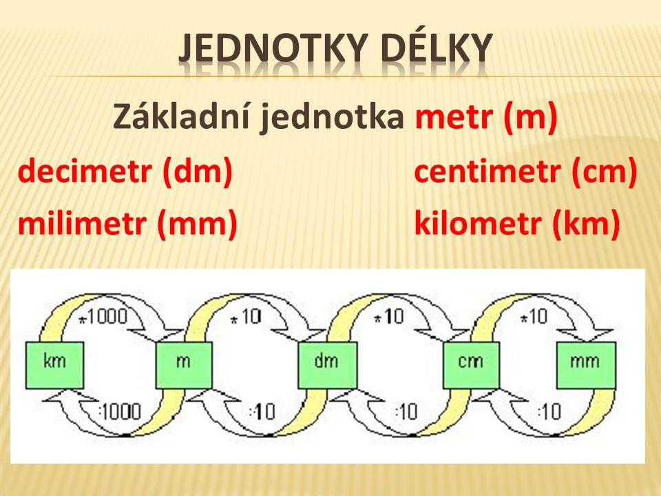 kilometr metr decimetr centimetr milimetr km m dm cm mm
