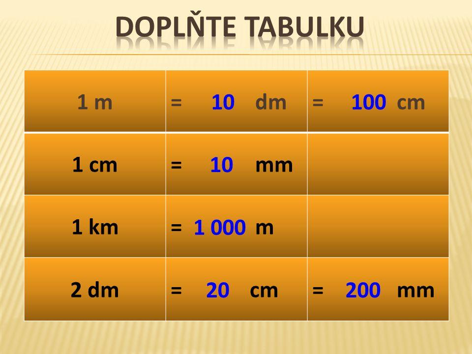 1 m= dm= cm 1 cm= mm 1 km= m 2 dm= cm= mm 10 1 000 20 100 200