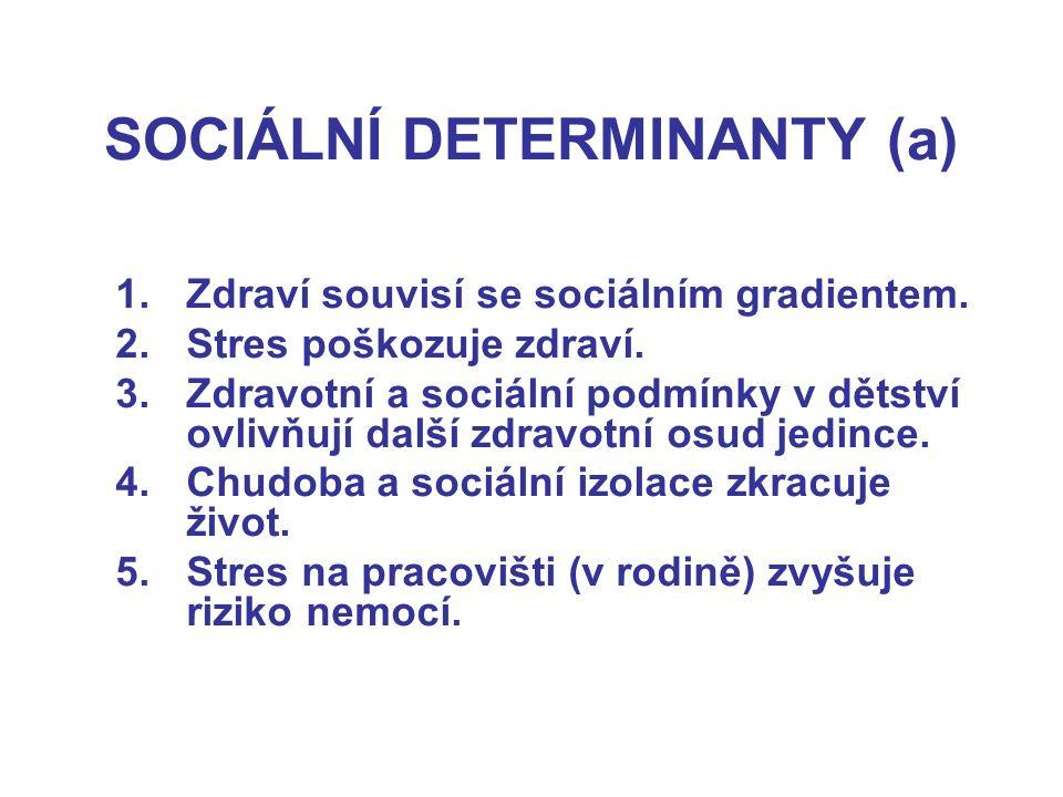 SOCIÁLNÍ DETERMINANTY (a) 1.Zdraví souvisí se sociálním gradientem. 2.Stres poškozuje zdraví. 3.Zdravotní a sociální podmínky v dětství ovlivňují dalš