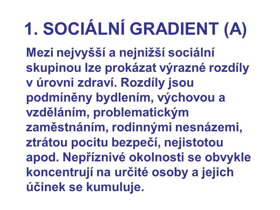 1. SOCIÁLNÍ GRADIENT (A) Mezi nejvyšší a nejnižší sociální skupinou lze prokázat výrazné rozdíly v úrovni zdraví. Rozdíly jsou podmíněny bydlením, výc