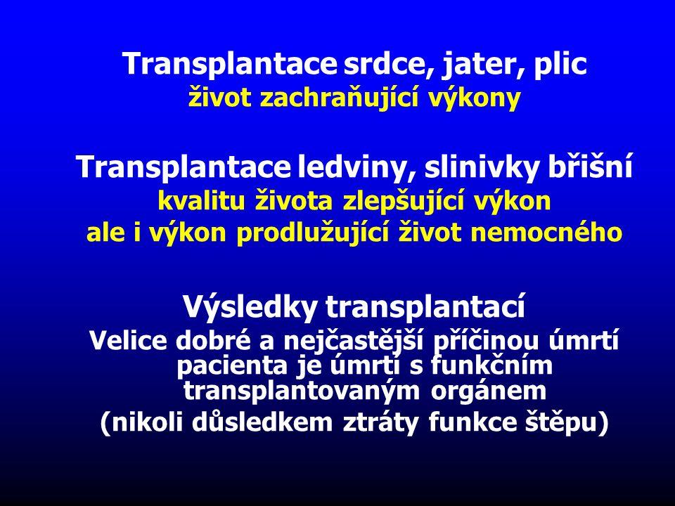 Rejekce Do poloviny 80 let minulého století X Nedostatek orgánů Nedostatek dárců orgánů Rozšiřování indikačních kritérií – dárci marginální Hledání dalších zdrojů – DCD … Transplantační program