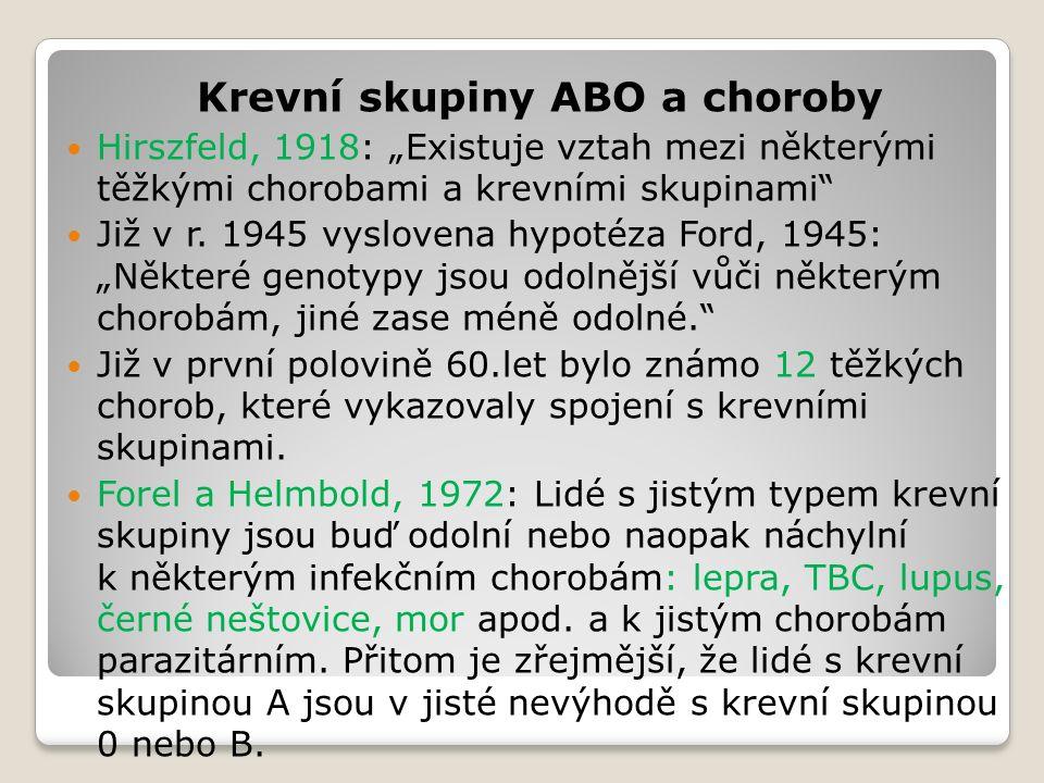 """Krevní skupiny ABO a choroby Hirszfeld, 1918: """"Existuje vztah mezi některými těžkými chorobami a krevními skupinami"""" Již v r. 1945 vyslovena hypotéza"""