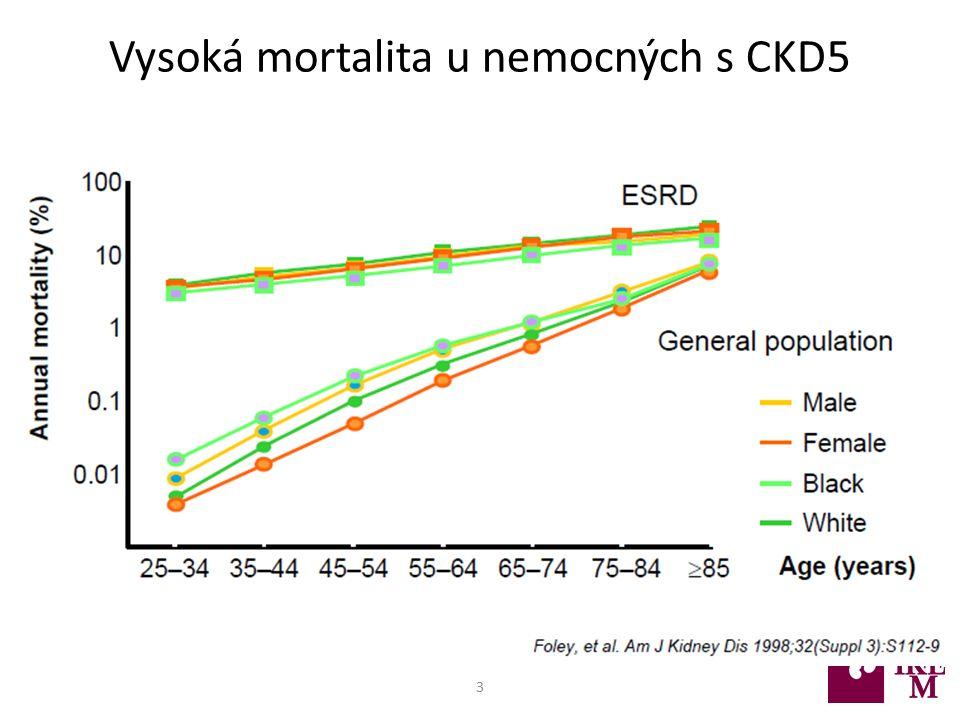 Vysoká mortalita u nemocných s CKD5 3