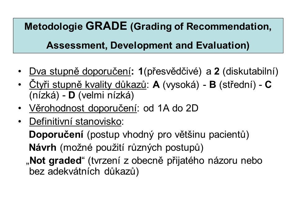 Metodologie GRADE (Grading of Recommendation, Assessment, Development and Evaluation) Dva stupně doporučení: 1(přesvědčivé) a 2 (diskutabilní) Čtyři s