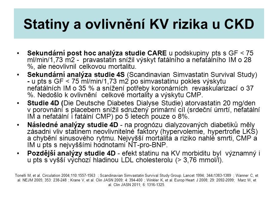 Statiny a ovlivnění KV rizika u CKD Sekundární post hoc analýza studie CARE u podskupiny pts s GF < 75 ml/min/1,73 m2 - pravastatin snížil výskyt fatá
