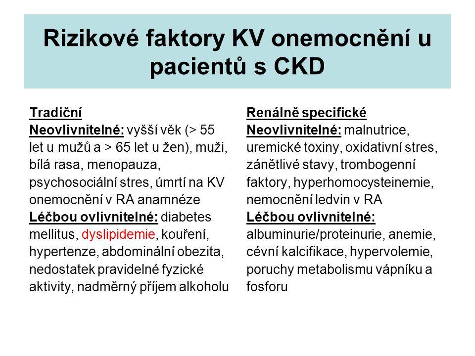 Rizikové faktory KV onemocnění u pacientů s CKD Tradiční Neovlivnitelné: vyšší věk (> 55 let u mužů a > 65 let u žen), muži, bílá rasa, menopauza, psy