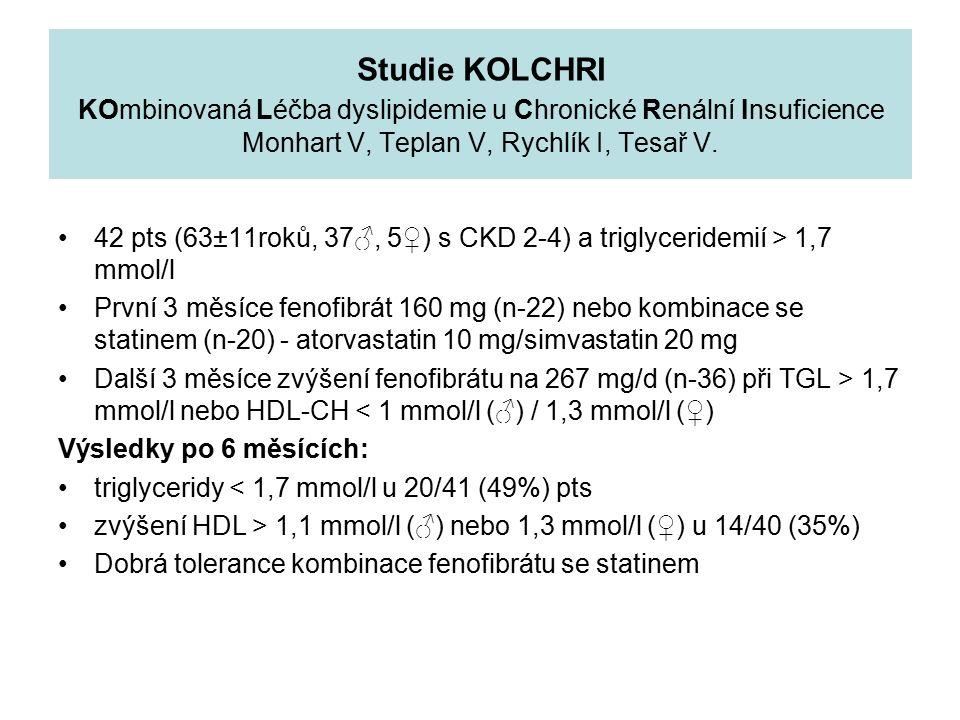 Studie KOLCHRI KOmbinovaná Léčba dyslipidemie u Chronické Renální Insuficience Monhart V, Teplan V, Rychlík I, Tesař V. 42 pts (63±11roků, 37♂, 5♀) s