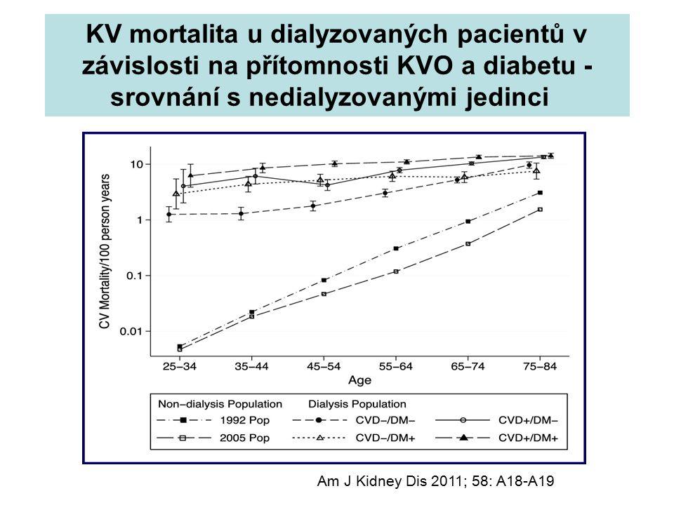 KV mortalita u dialyzovaných pacientů v závislosti na přítomnosti KVO a diabetu - srovnání s nedialyzovanými jedinci Am J Kidney Dis 2011; 58: A18-A19