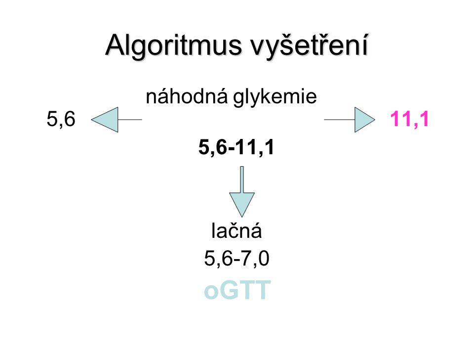 Algoritmus vyšetření náhodná glykemie 5,6 11,1 5,6-11,1 lačná 5,6-7,0 oGTT