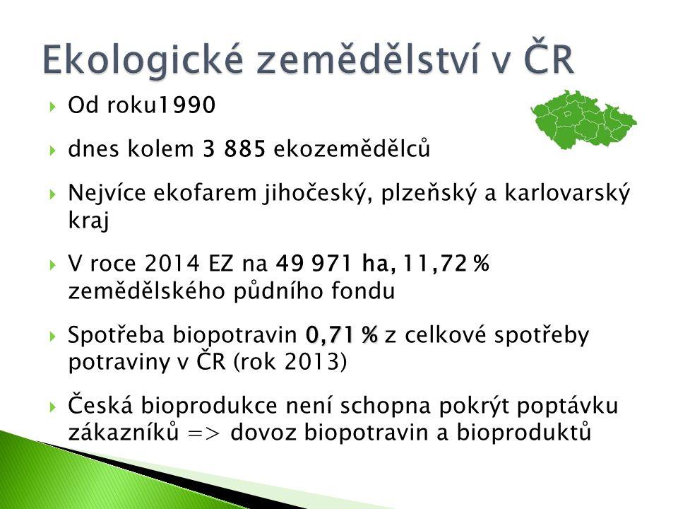  Od roku1990  dnes kolem 3 885 ekozemědělců  Nejvíce ekofarem jihočeský, plzeňský a karlovarský kraj  V roce 2014 EZ na 49 971 ha, 11,72 % zeměděl