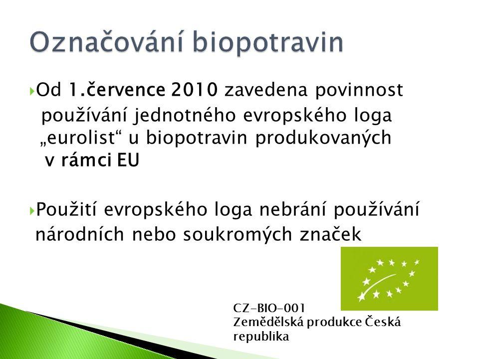""" Od 1.července 2010 zavedena povinnost používání jednotného evropského loga """"eurolist"""" u biopotravin produkovaných v rámci EU  Použití evropského lo"""