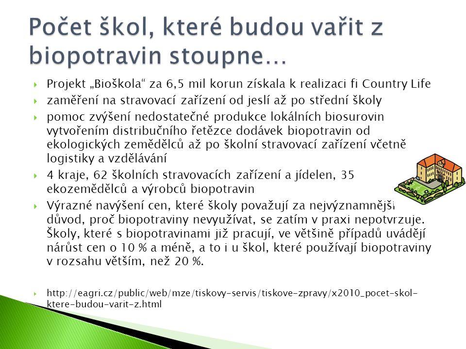 """ Projekt """"Bioškola"""" za 6,5 mil korun získala k realizaci fi Country Life  zaměření na stravovací zařízení od jeslí až po střední školy  pomoc zvýše"""