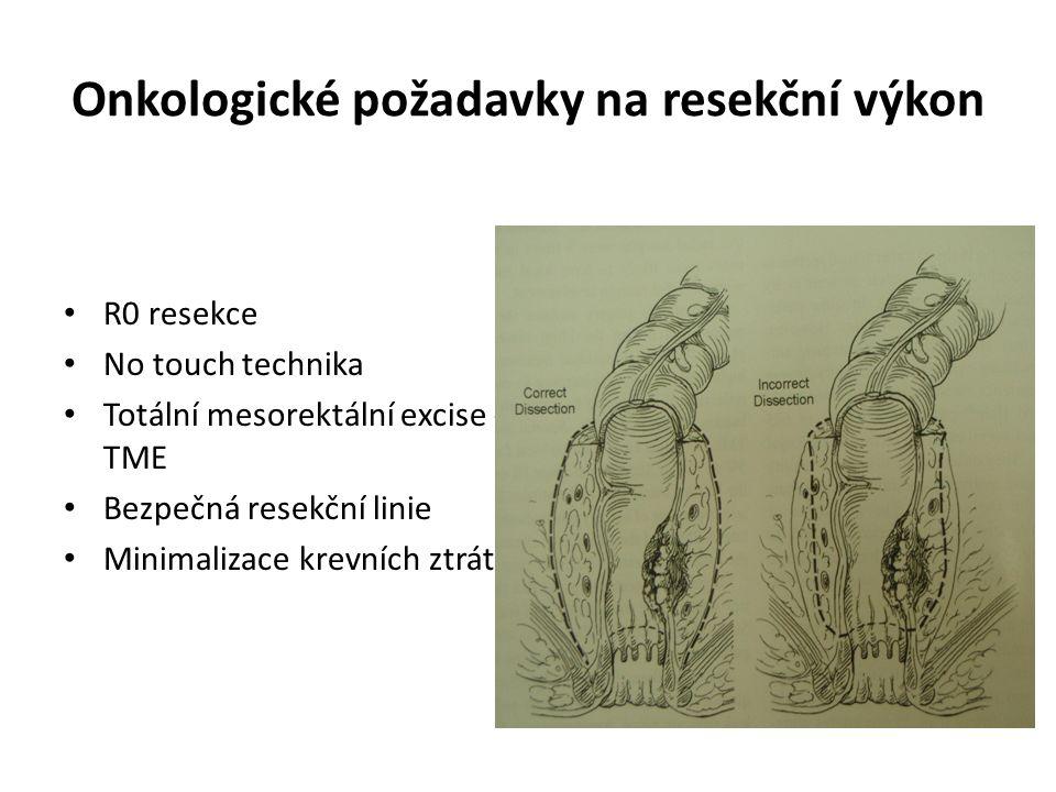 Onkologické požadavky na resekční výkon R0 resekce No touch technika Totální mesorektální excise - TME Bezpečná resekční linie Minimalizace krevních ztrát