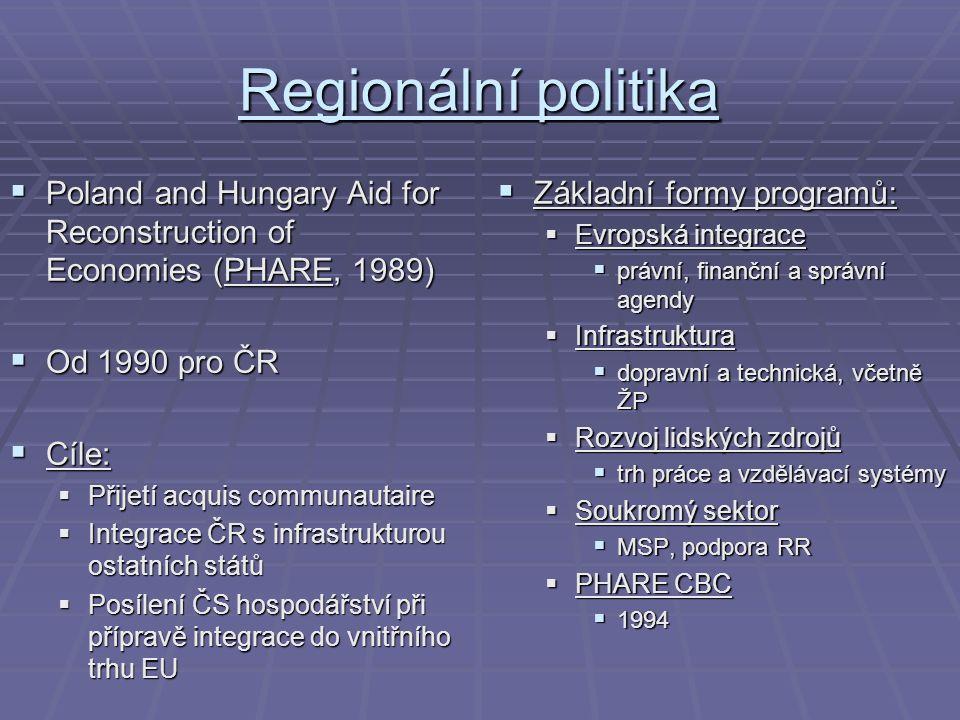 Regionální politika  Poland and Hungary Aid for Reconstruction of Economies (PHARE, 1989)  Od 1990 pro ČR  Cíle:  Přijetí acquis communautaire  I
