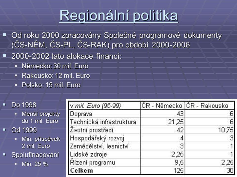 Regionální politika  Od roku 2000 zpracovány Společné programové dokumenty (ČS-NĚM, ČS-PL, ČS-RAK) pro období 2000-2006  2000-2002 tato alokace fina