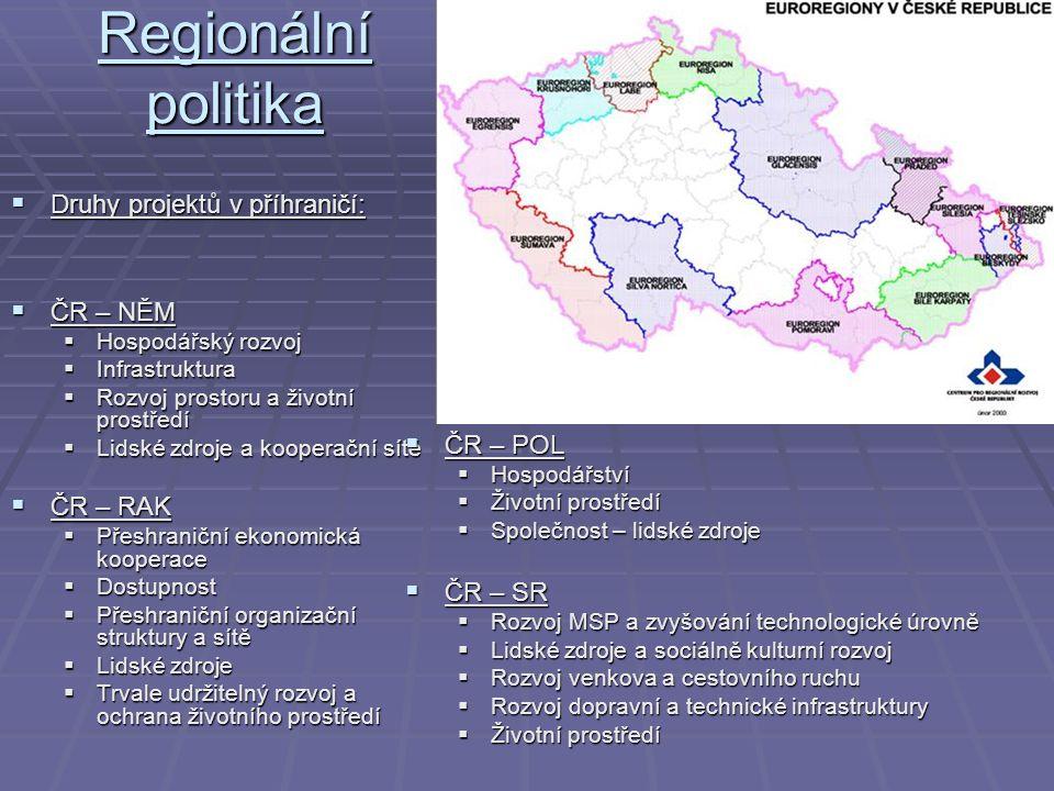 Regionální politika  ČR – NĚM  Hospodářský rozvoj  Infrastruktura  Rozvoj prostoru a životní prostředí  Lidské zdroje a kooperační sítě  ČR – RA