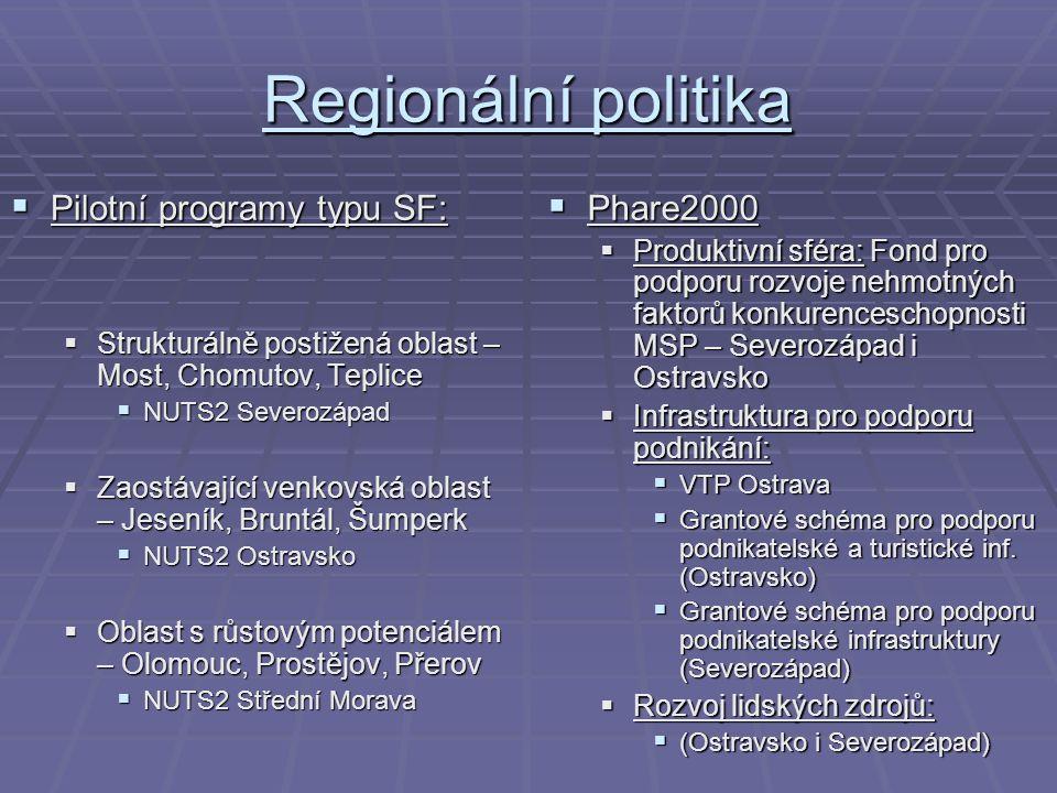 Regionální politika  Pilotní programy typu SF:  Strukturálně postižená oblast – Most, Chomutov, Teplice  NUTS2 Severozápad  Zaostávající venkovská