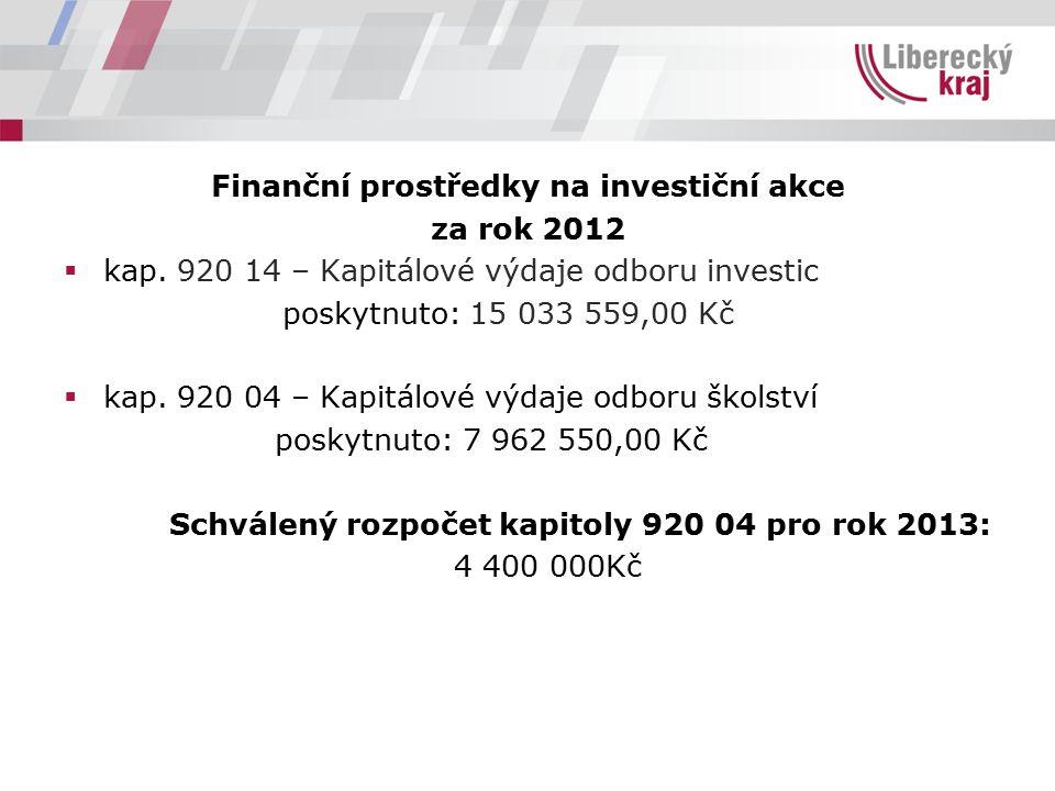 Finanční prostředky na investiční akce za rok 2012  kap. 920 14 – Kapitálové výdaje odboru investic poskytnuto: 15 033 559,00 Kč  kap. 920 04 – Kapi