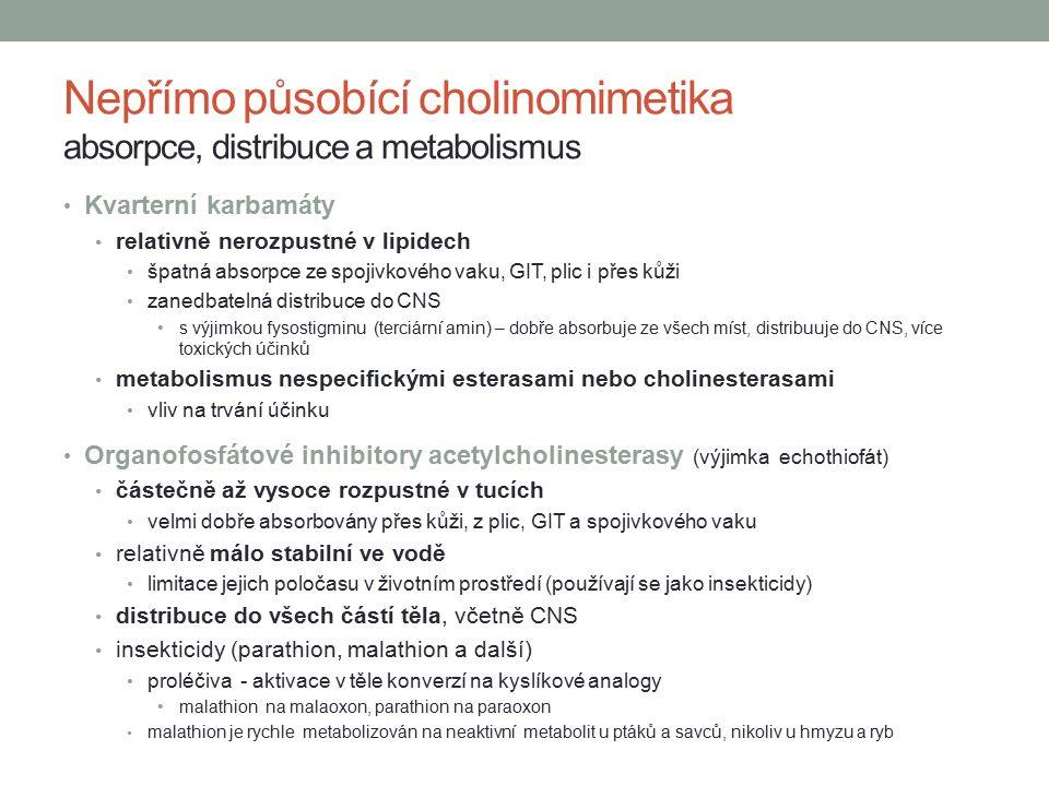 Kvarterní karbamáty relativně nerozpustné v lipidech špatná absorpce ze spojivkového vaku, GIT, plic i přes kůži zanedbatelná distribuce do CNS s výjimkou fysostigminu (terciární amin) – dobře absorbuje ze všech míst, distribuuje do CNS, více toxických účinků metabolismus nespecifickými esterasami nebo cholinesterasami vliv na trvání účinku Organofosfátové inhibitory acetylcholinesterasy (výjimka echothiofát) částečně až vysoce rozpustné v tucích velmi dobře absorbovány přes kůži, z plic, GIT a spojivkového vaku relativně málo stabilní ve vodě limitace jejich poločasu v životním prostředí (používají se jako insekticidy) distribuce do všech částí těla, včetně CNS insekticidy (parathion, malathion a další) proléčiva - aktivace v těle konverzí na kyslíkové analogy malathion na malaoxon, parathion na paraoxon malathion je rychle metabolizován na neaktivní metabolit u ptáků a savců, nikoliv u hmyzu a ryb Nepřímo působící cholinomimetika absorpce, distribuce a metabolismus