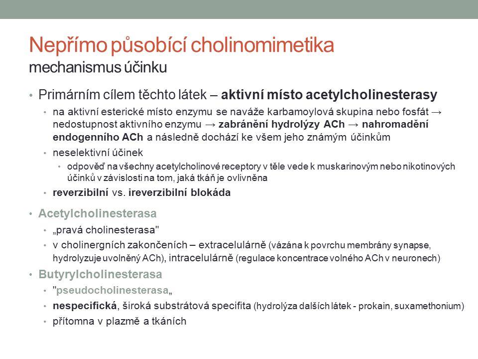 Primárním cílem těchto látek – aktivní místo acetylcholinesterasy na aktivní esterické místo enzymu se naváže karbamoylová skupina nebo fosfát → nedostupnost aktivního enzymu → zabránění hydrolýzy ACh → nahromadění endogenního ACh a následně dochází ke všem jeho známým účinkům neselektivní účinek odpověď na všechny acetylcholinové receptory v těle vede k muskarinovým nebo nikotinových účinků v závislosti na tom, jaká tkáň je ovlivněna reverzibilní vs.