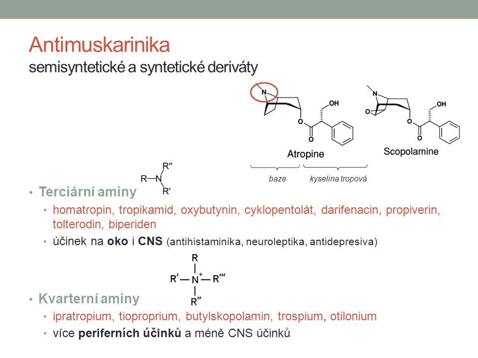 Terciární aminy homatropin, tropikamid, oxybutynin, cyklopentolát, darifenacin, propiverin, tolterodin, biperiden účinek na oko i CNS (antihistaminika, neuroleptika, antidepresiva) Kvarterní aminy ipratropium, tioproprium, butylskopolamin, trospium, otilonium více periferních účinků a méně CNS účinků Antimuskarinika semisyntetické a syntetické deriváty kyselina tropová baze
