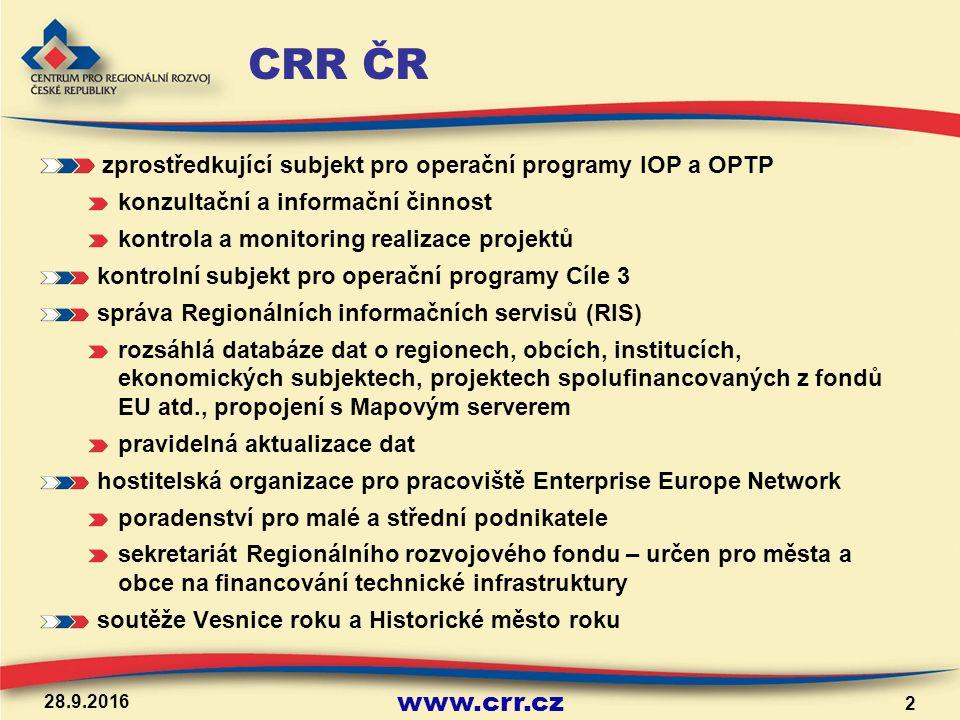 www.crr.cz 28.9.2016 2 CRR ČR zprostředkující subjekt pro operační programy IOP a OPTP konzultační a informační činnost kontrola a monitoring realizace projektů kontrolní subjekt pro operační programy Cíle 3 správa Regionálních informačních servisů (RIS) rozsáhlá databáze dat o regionech, obcích, institucích, ekonomických subjektech, projektech spolufinancovaných z fondů EU atd., propojení s Mapovým serverem pravidelná aktualizace dat hostitelská organizace pro pracoviště Enterprise Europe Network poradenství pro malé a střední podnikatele sekretariát Regionálního rozvojového fondu – určen pro města a obce na financování technické infrastruktury soutěže Vesnice roku a Historické město roku