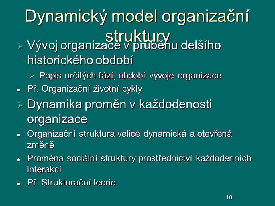 Dynamický model organizační struktury  Vývoj organizace v průběhu delšího historického období  Popis určitých fází, období vývoje organizace Př. Org