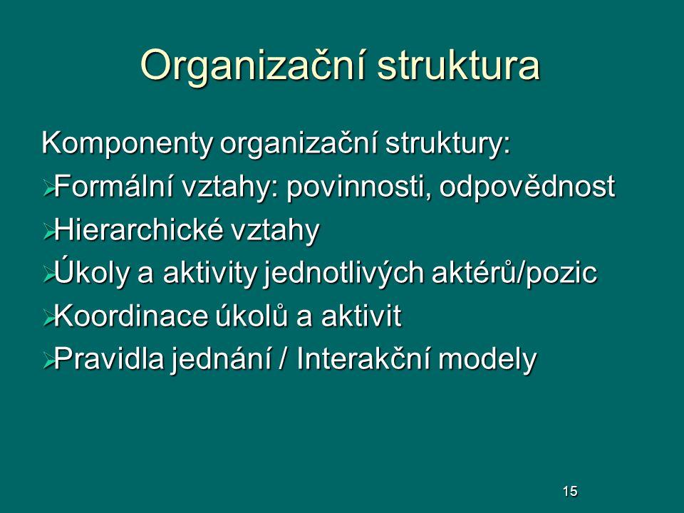 Organizační struktura Komponenty organizační struktury:  Formální vztahy: povinnosti, odpovědnost  Hierarchické vztahy  Úkoly a aktivity jednotlivý