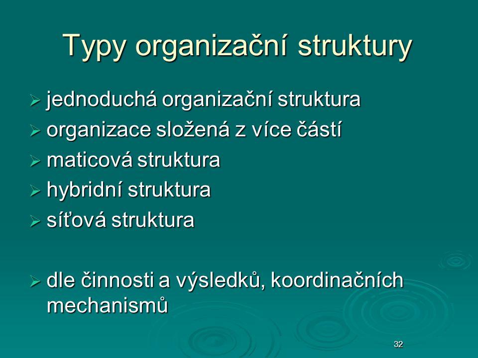 32 Typy organizační struktury  jednoduchá organizační struktura  organizace složená z více částí  maticová struktura  hybridní struktura  síťová struktura  dle činnosti a výsledků, koordinačních mechanismů