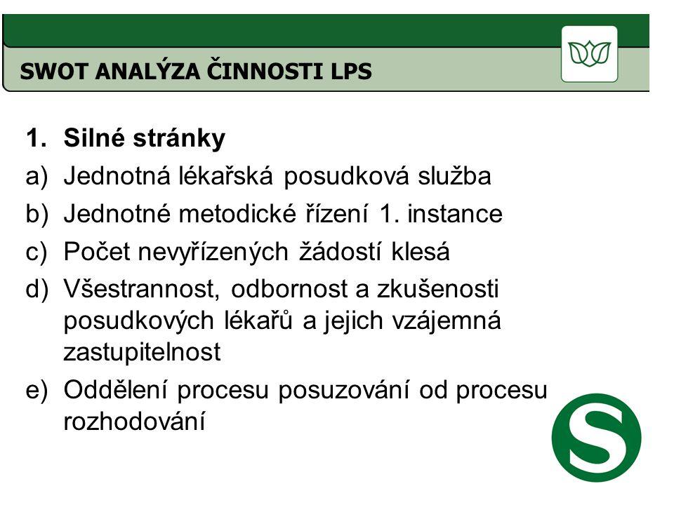 1.Silné stránky a)Jednotná lékařská posudková služba b)Jednotné metodické řízení 1.