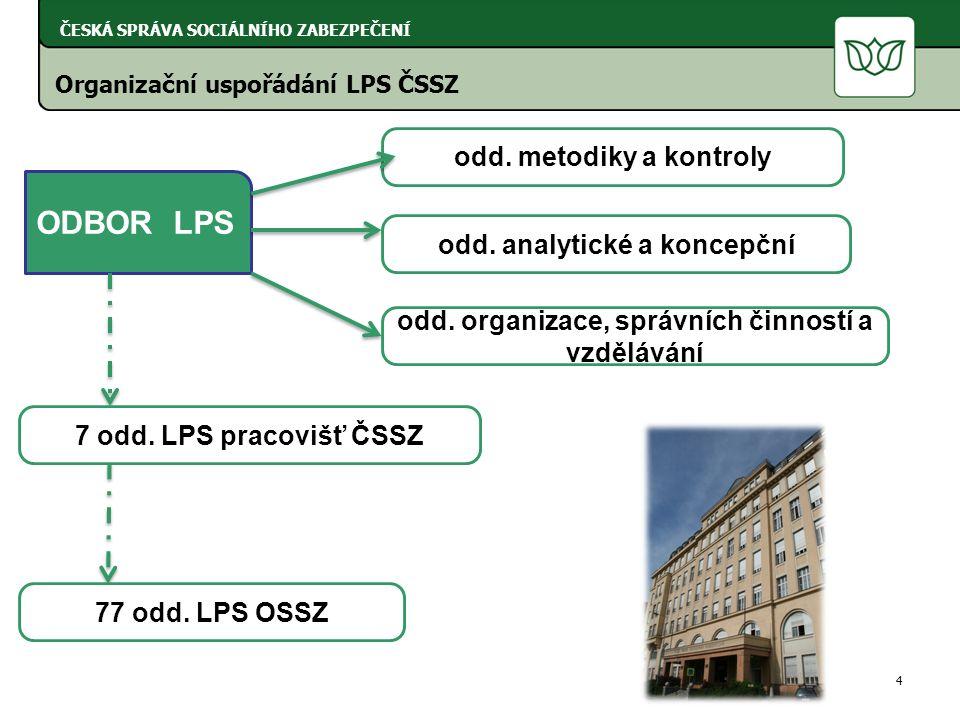 Organizační uspořádání LPS ČSSZ ČESKÁ SPRÁVA SOCIÁLNÍHO ZABEZPEČENÍ 4 ODBOR LPS odd.