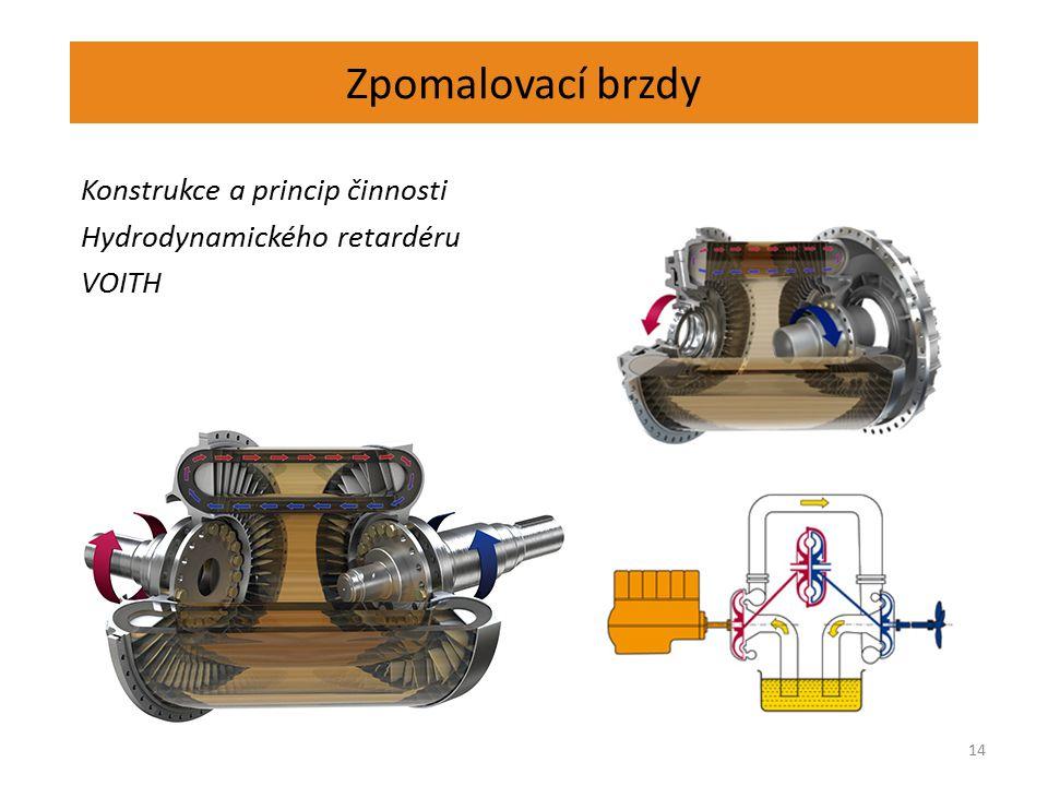 Zpomalovací brzdy 14 Konstrukce a princip činnosti Hydrodynamického retardéru VOITH