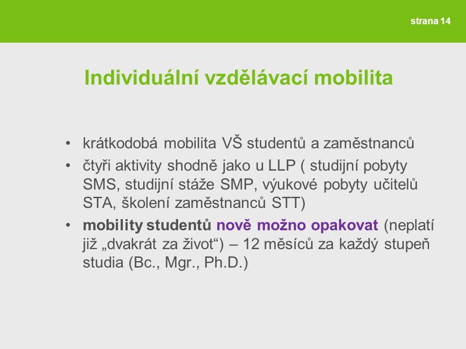 """Individuální vzdělávací mobilita krátkodobá mobilita VŠ studentů a zaměstnanců čtyři aktivity shodně jako u LLP ( studijní pobyty SMS, studijní stáže SMP, výukové pobyty učitelů STA, školení zaměstnanců STT) mobility studentů nově možno opakovat (neplatí již """"dvakrát za život ) – 12 měsíců za každý stupeň studia (Bc., Mgr., Ph.D.) strana 14"""