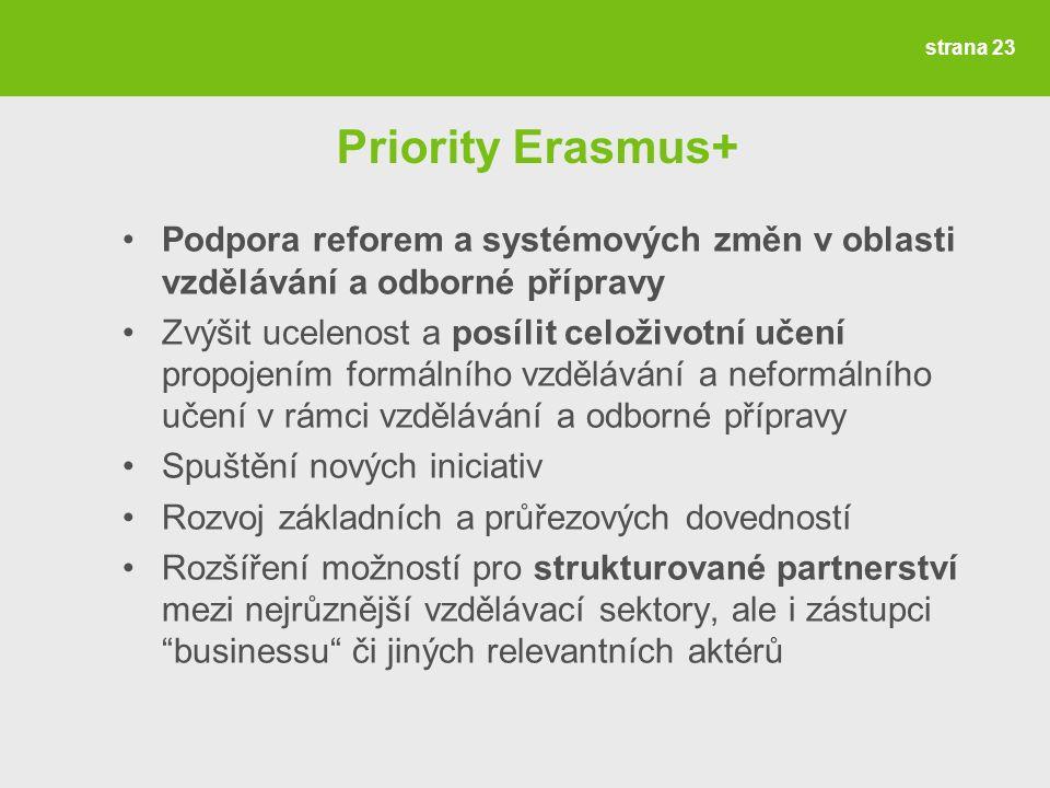 Priority Erasmus+ Podpora reforem a systémových změn v oblasti vzdělávání a odborné přípravy Zvýšit ucelenost a posílit celoživotní učení propojením formálního vzdělávání a neformálního učení v rámci vzdělávání a odborné přípravy Spuštění nových iniciativ Rozvoj základních a průřezových dovedností Rozšíření možností pro strukturované partnerství mezi nejrůznější vzdělávací sektory, ale i zástupci businessu či jiných relevantních aktérů strana 23
