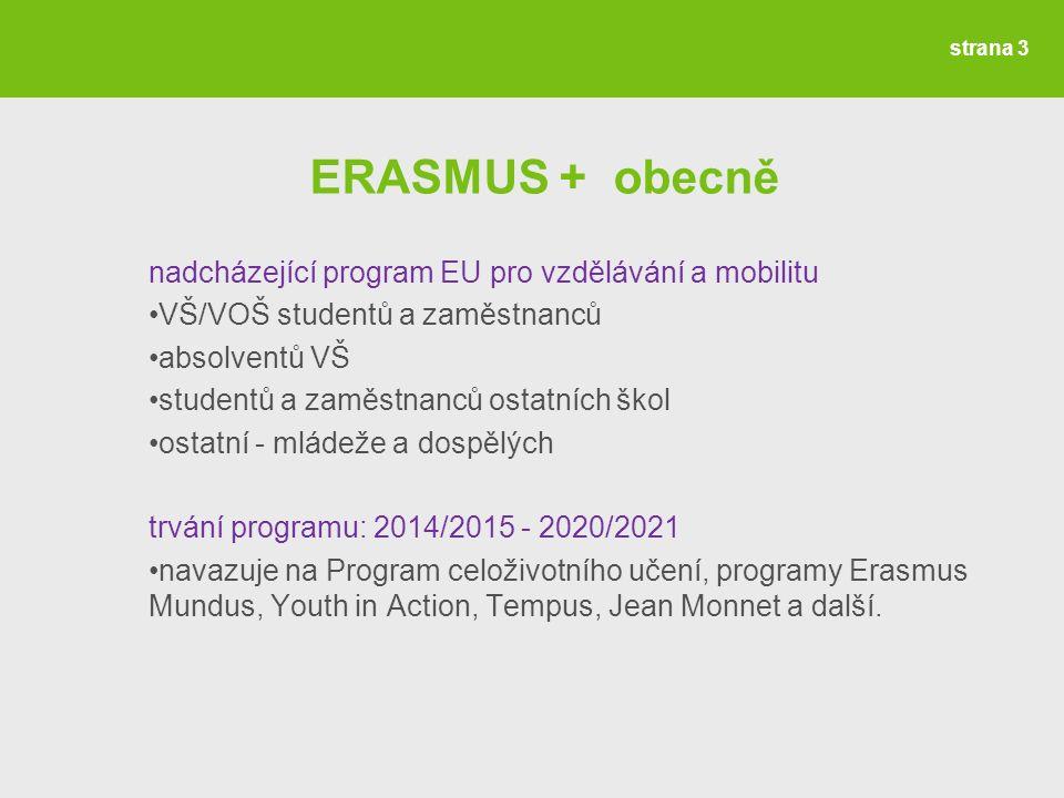 strana 3 ERASMUS + obecně nadcházející program EU pro vzdělávání a mobilitu VŠ/VOŠ studentů a zaměstnanců absolventů VŠ studentů a zaměstnanců ostatních škol ostatní - mládeže a dospělých trvání programu: 2014/2015 - 2020/2021 navazuje na Program celoživotního učení, programy Erasmus Mundus, Youth in Action, Tempus, Jean Monnet a další.