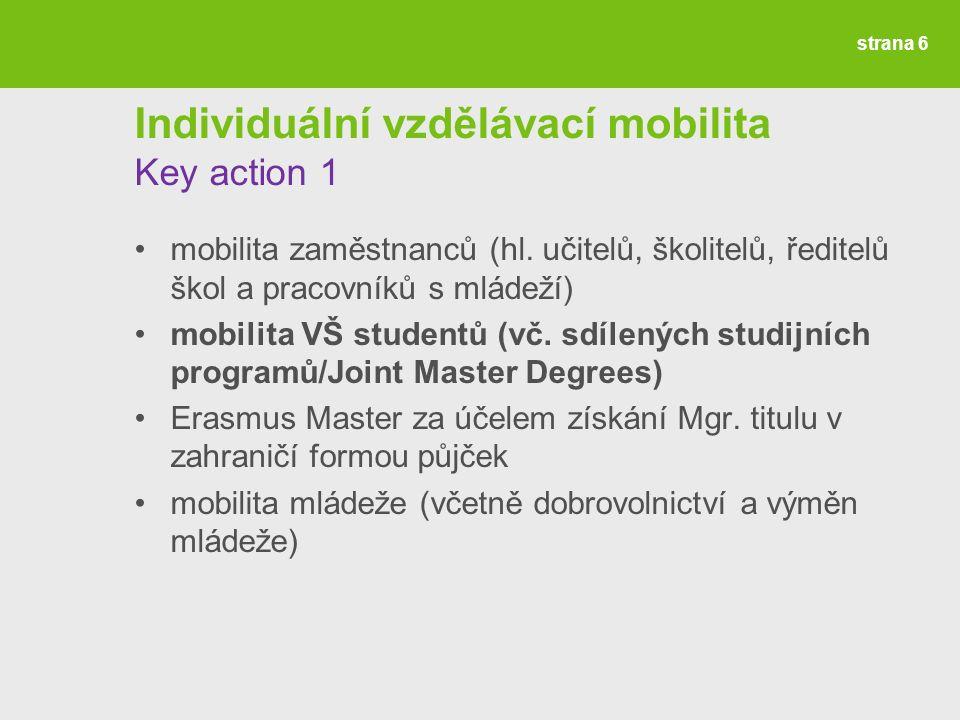 Individuální vzdělávací mobilita Key action 1 mobilita zaměstnanců (hl.