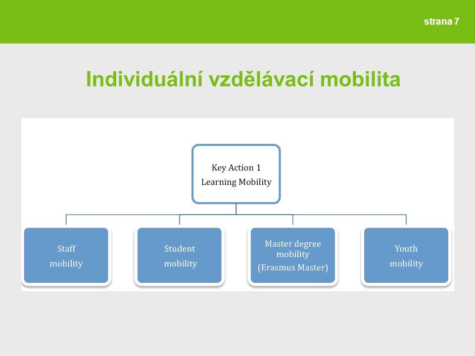 Individuální vzdělávací mobilita strana 7