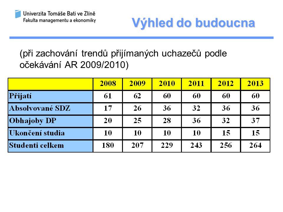 Výhled do budoucna (při zachování trendů přijímaných uchazečů podle očekávání AR 2009/2010)