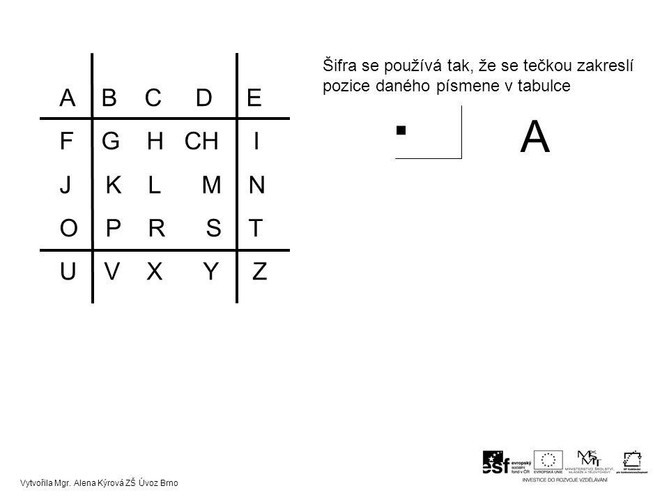 A B C D E F G H CH I J K L M N O P R S T U V X Y Z Šifra se používá tak, že se tečkou zakreslí pozice daného písmene v tabulce.