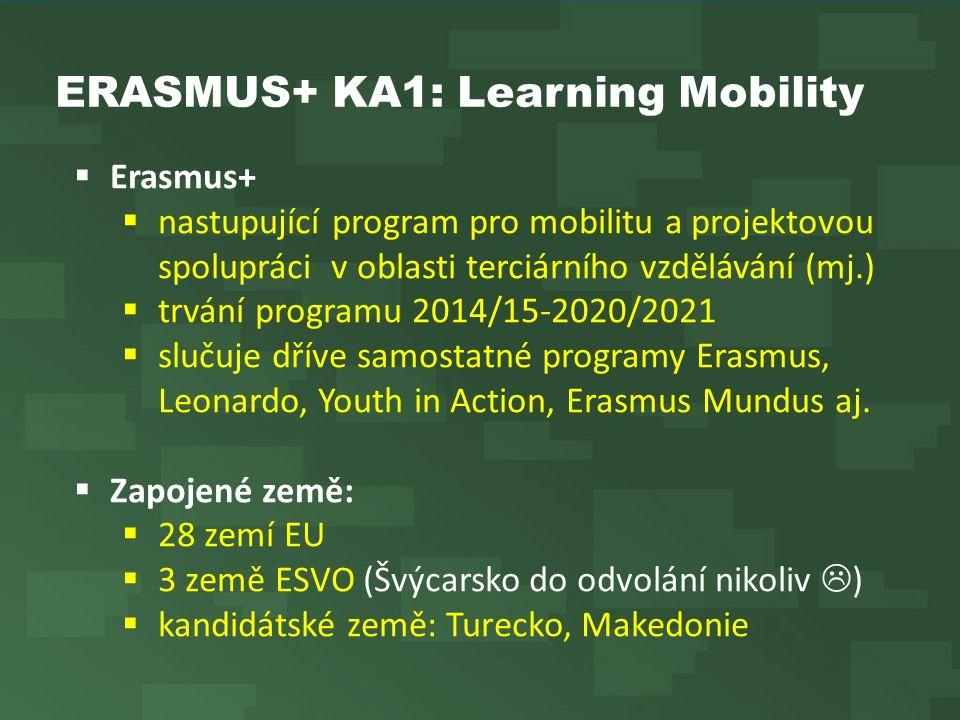 ERASMUS+ KA1: Learning Mobility  Erasmus+  nastupující program pro mobilitu a projektovou spolupráci v oblasti terciárního vzdělávání (mj.)  trvání