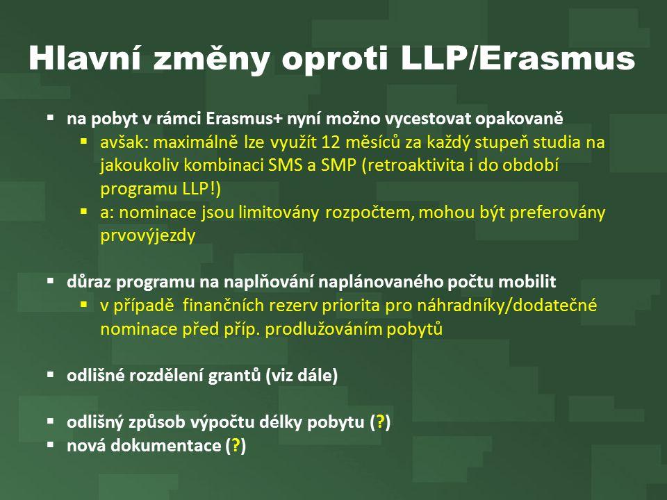 Hlavní změny oproti LLP/Erasmus  na pobyt v rámci Erasmus+ nyní možno vycestovat opakovaně  avšak: maximálně lze využít 12 měsíců za každý stupeň st