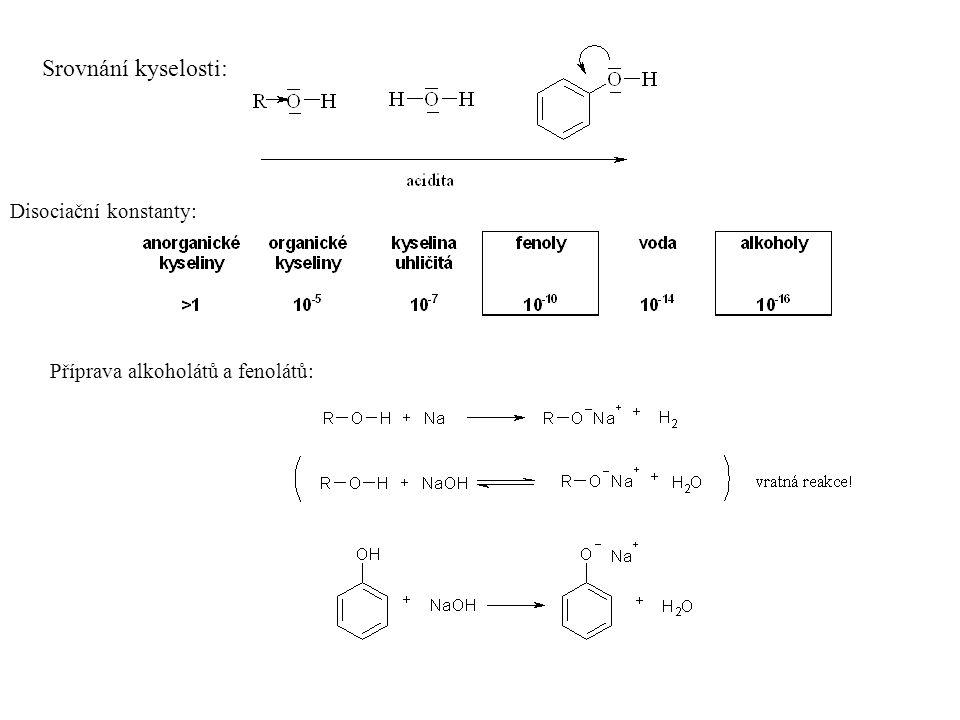 Srovnání kyselosti: Příprava alkoholátů a fenolátů: Disociační konstanty: