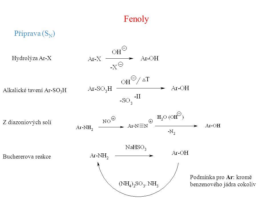 Fenoly Příprava (S N ) Hydrolýza Ar-X Alkalické tavení Ar-SO 3 H Z diazoniových solí Buchererova reakce Podmínka pro Ar: kromě benzenového jádra cokoliv