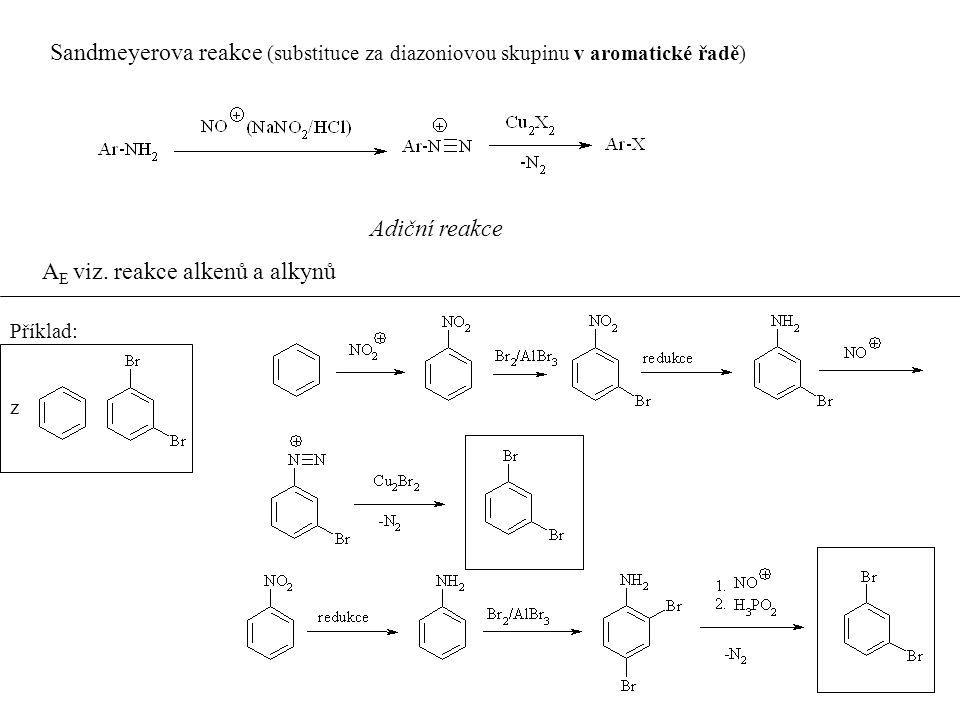 Sandmeyerova reakce (substituce za diazoniovou skupinu v aromatické řadě) Adiční reakce A E viz. reakce alkenů a alkynů Příklad: z