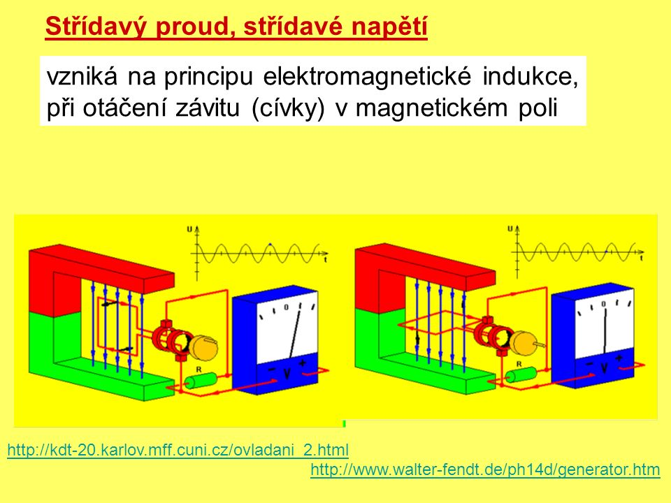http://kdt-20.karlov.mff.cuni.cz/ovladani_2.html http://www.walter-fendt.de/ph14d/generator.htm Střídavý proud, střídavé napětí vzniká na principu elektromagnetické indukce, při otáčení závitu (cívky) v magnetickém poli