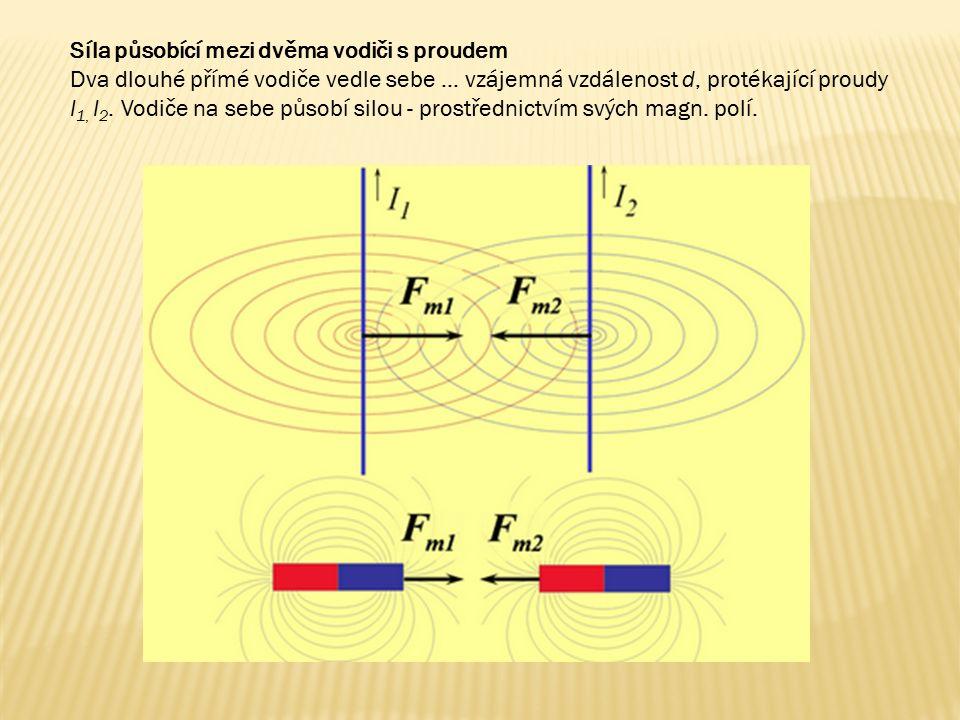 Síla působící mezi dvěma vodiči s proudem Dva dlouhé přímé vodiče vedle sebe... vzájemná vzdálenost d, protékající proudy I 1, I 2. Vodiče na sebe půs
